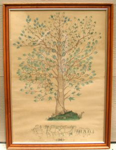Watercolor Family Tree